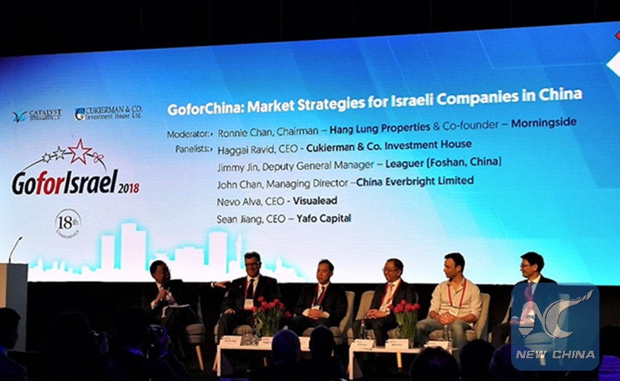 GoforIsrael Investment Conference